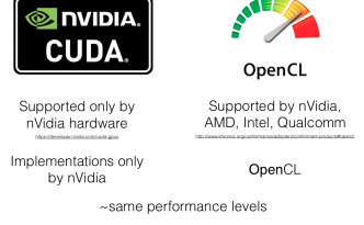 cudaopencl